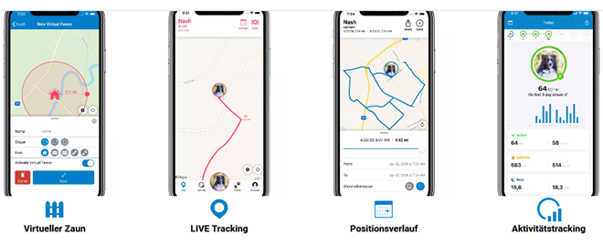 tractive gps hundetracker
